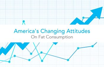 America's Changing Attitudes on Fat Consumption