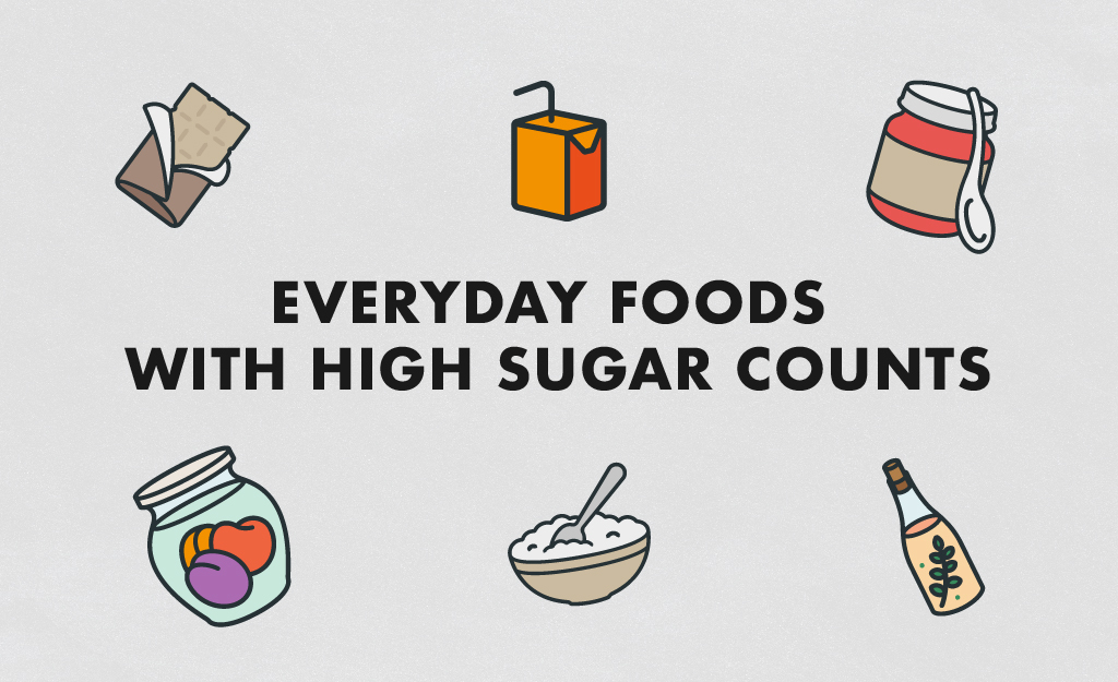 Everyday Foods With High Sugar Counts
